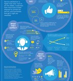 American Express infographic